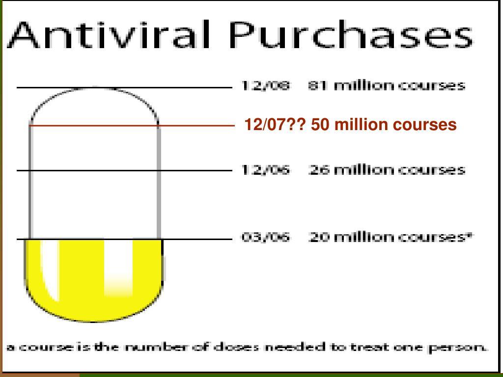 12/07?? 50 million courses