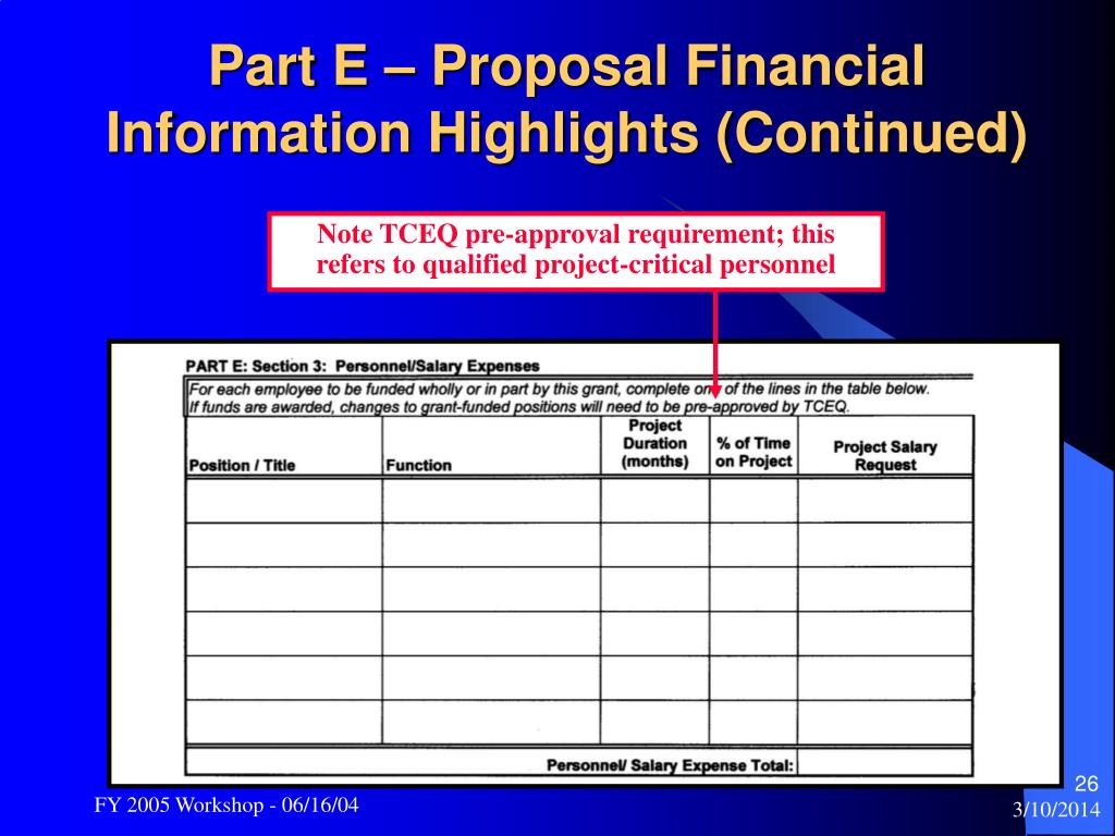 Part E – Proposal Financial Information Highlights (Continued)