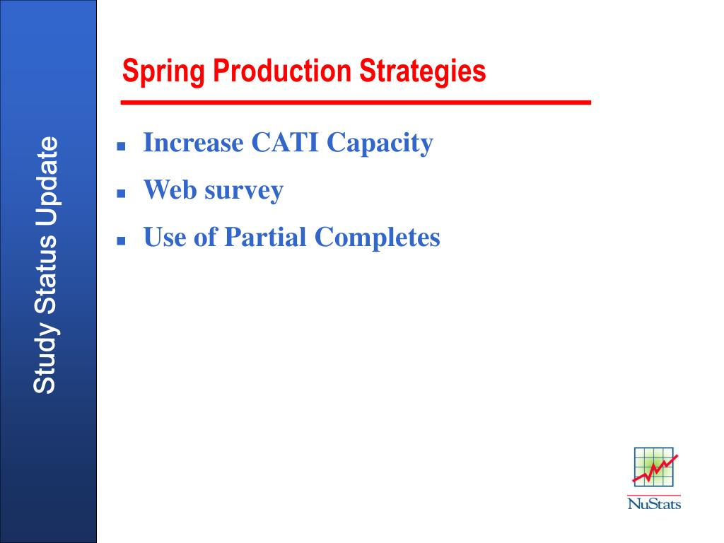 Spring Production Strategies
