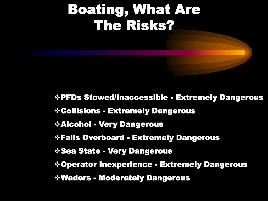 Boating, What Are                       The Risks?