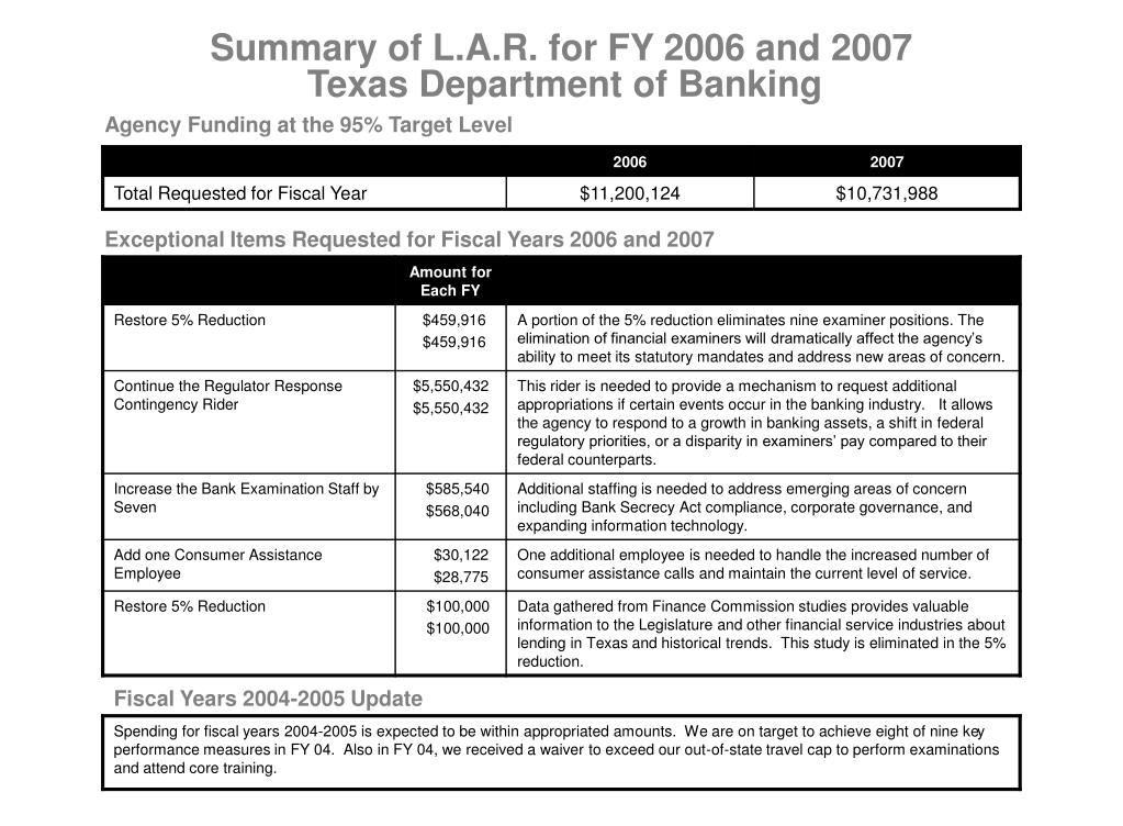 Summary of L.A.R. for FY 2006 and 2007