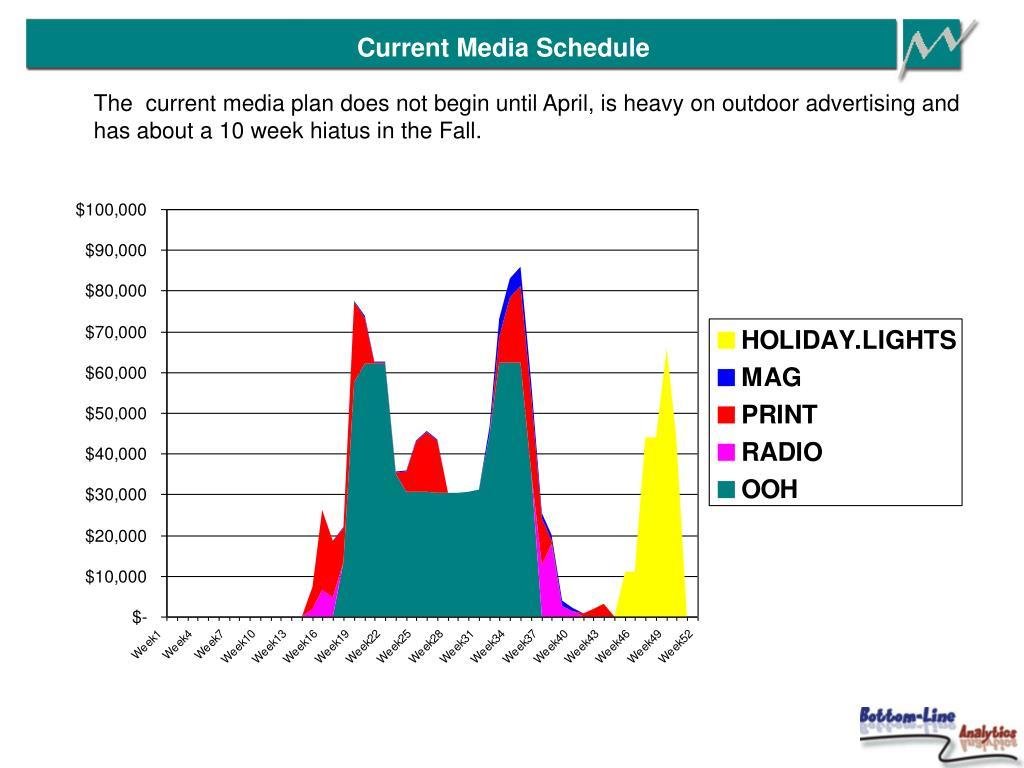 Current Media Schedule