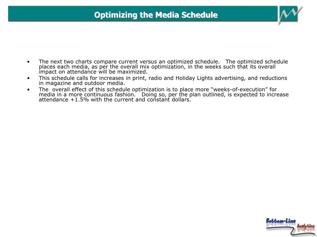 Optimizing the Media Schedule