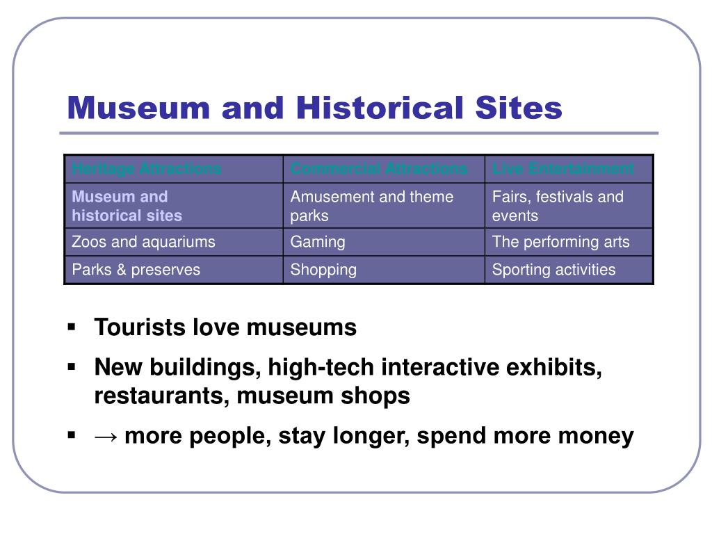 Museum and Historical Sites