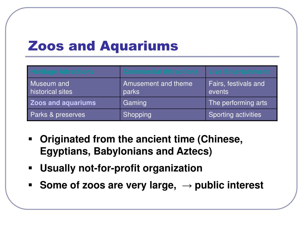 Zoos and Aquariums