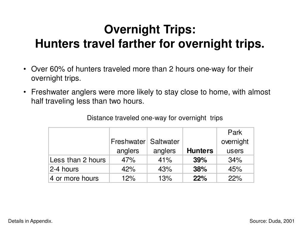 Overnight Trips: