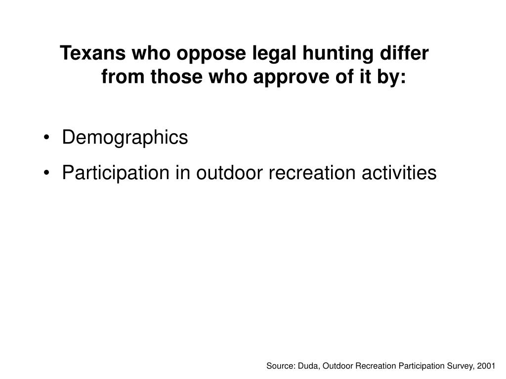 Texans who oppose legal hunting differ from those who approve of it by: