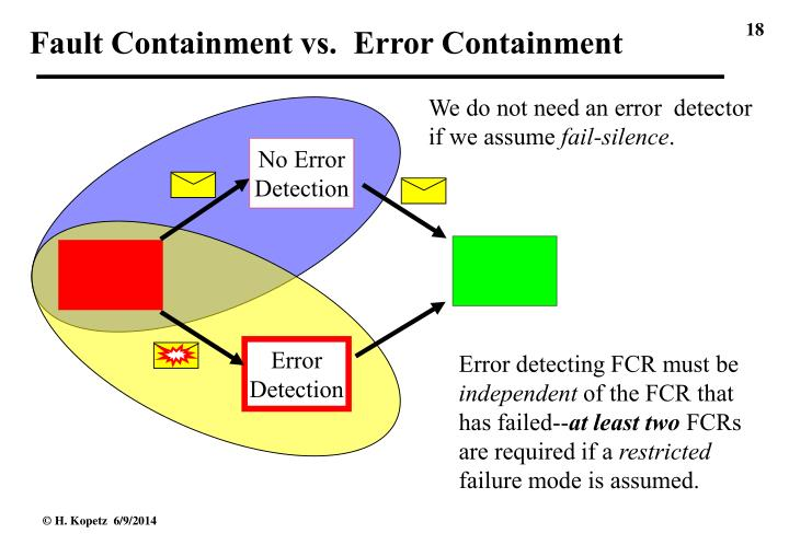 Fault Containment vs.  Error Containment