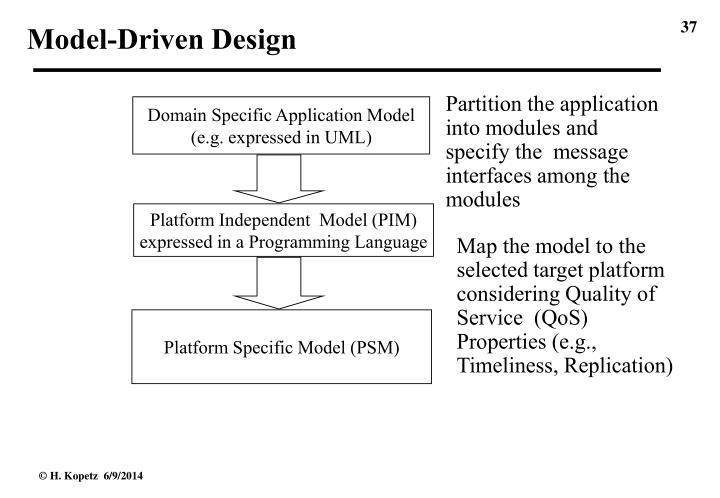 Model-Driven Design