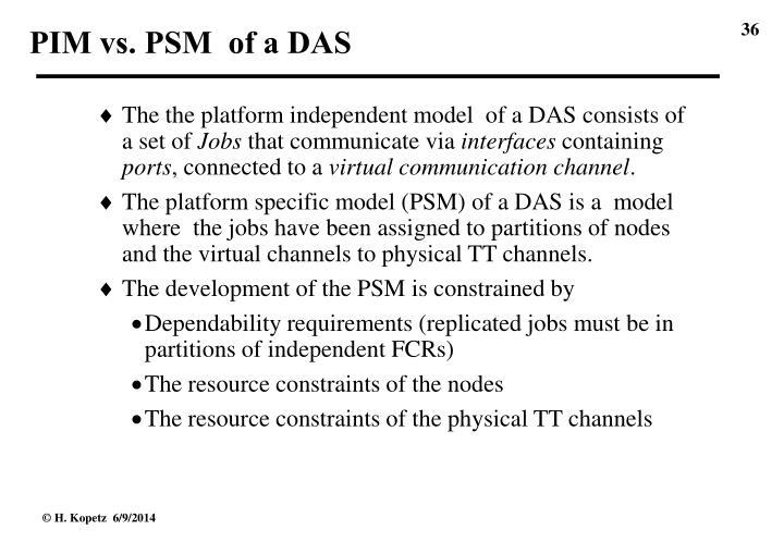 PIM vs. PSM  of a DAS