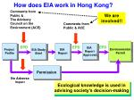 how does eia work in hong kong