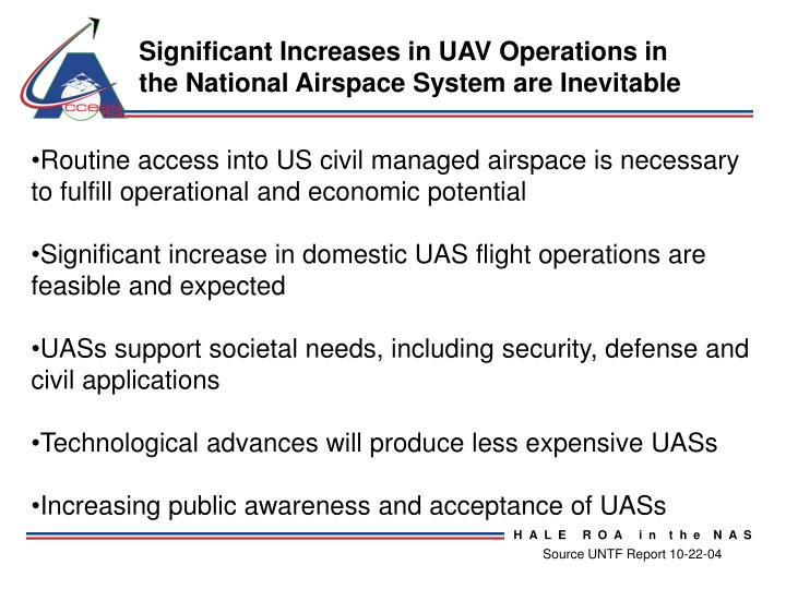 Significant Increases in UAV Operations in