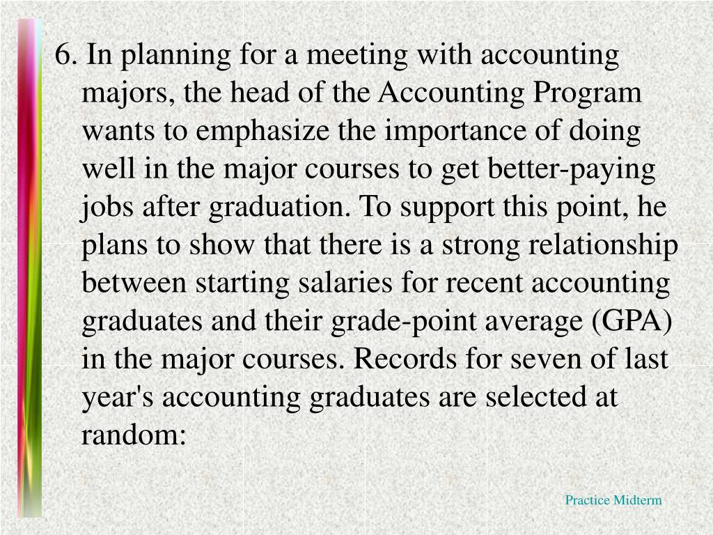 6. In planning for a meeting with accounting majors, the head of the Accounting Program wants to emphasize the importance of doing well in the major courses to get better-paying jobs after graduation. To support this point, he plans to show that there is a strong relationship between starting salaries for recent accounting graduates and their grade-point average (GPA) in the major courses. Records for seven of last year's accounting graduates are selected at random: