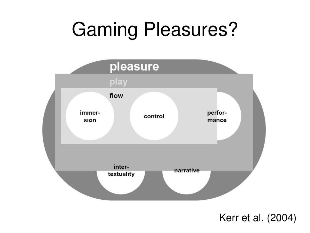 Gaming Pleasures?