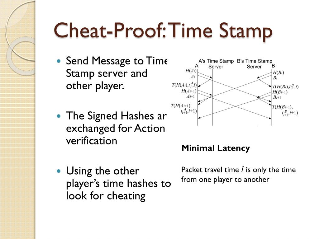 Cheat-Proof: Time Stamp