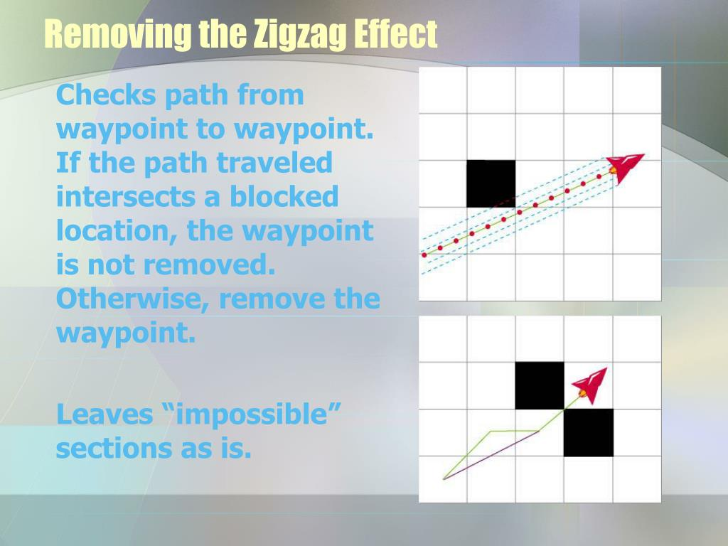 Removing the Zigzag Effect