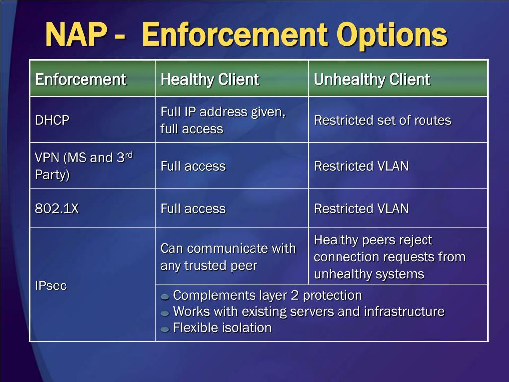 NAP -  Enforcement Options