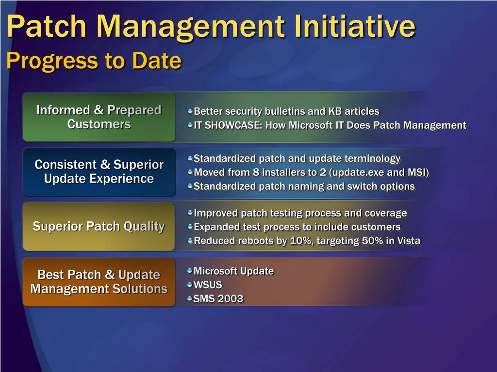 Patch Management Initiative