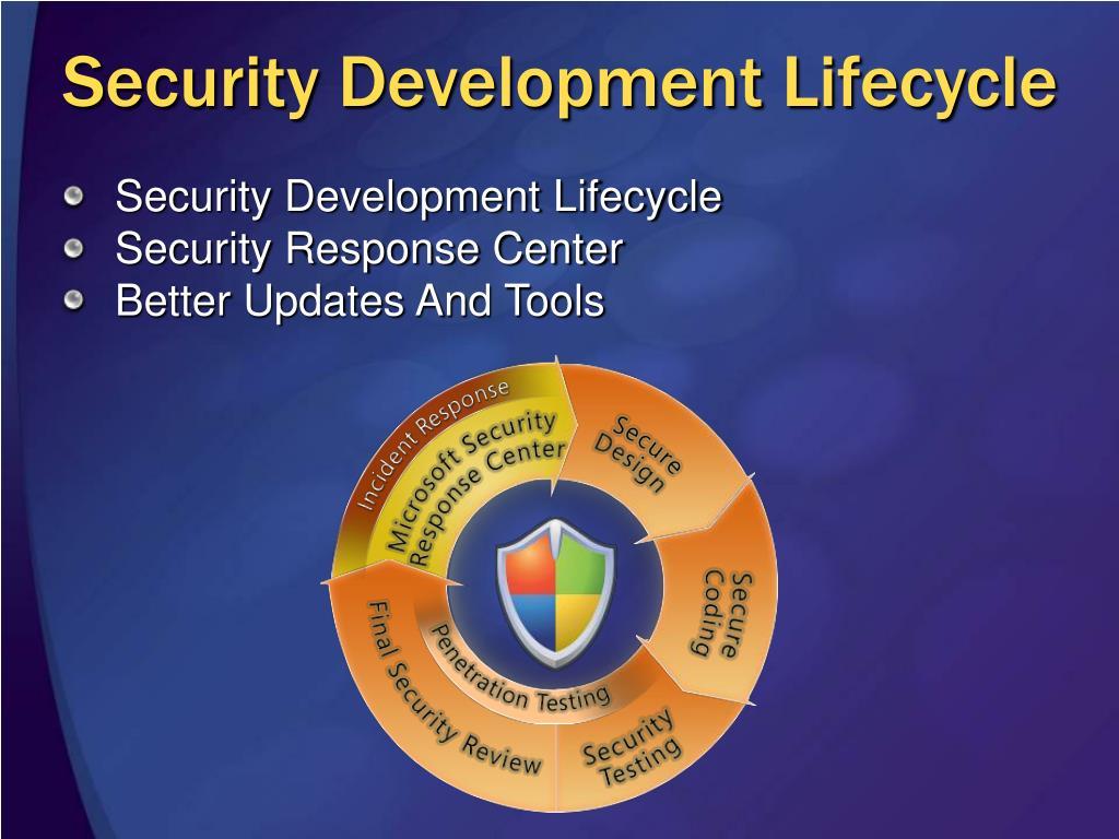 Security Development Lifecycle