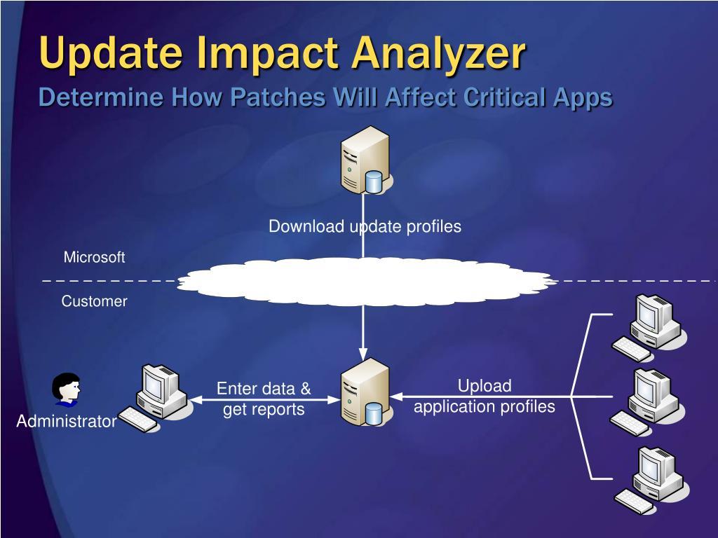 Update Impact Analyzer
