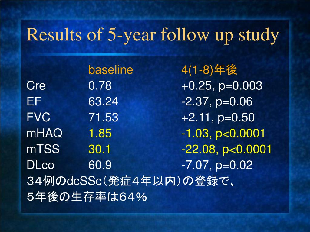 Results of 5-year follow up study