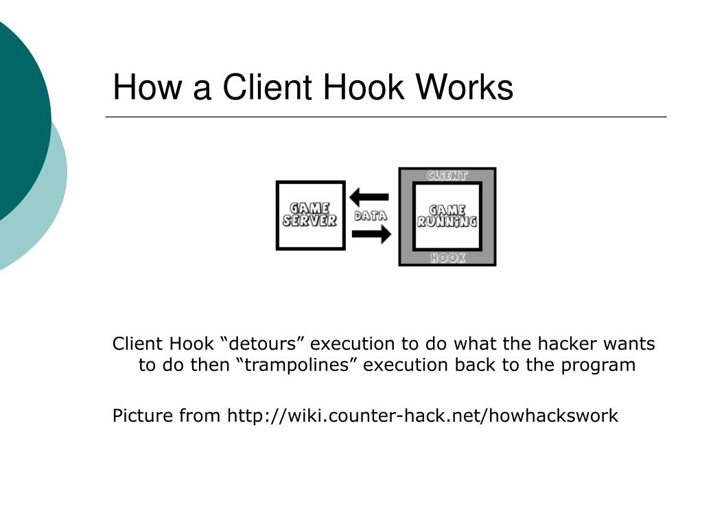 How a Client Hook Works