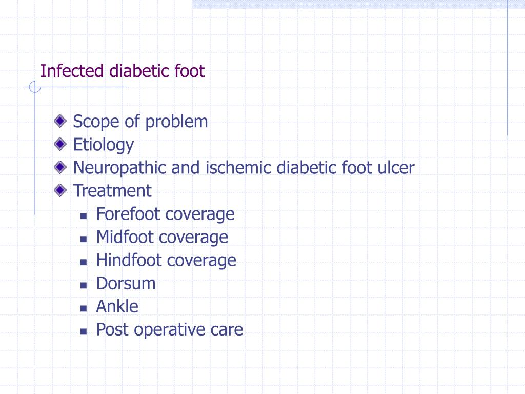 Infected diabetic foot