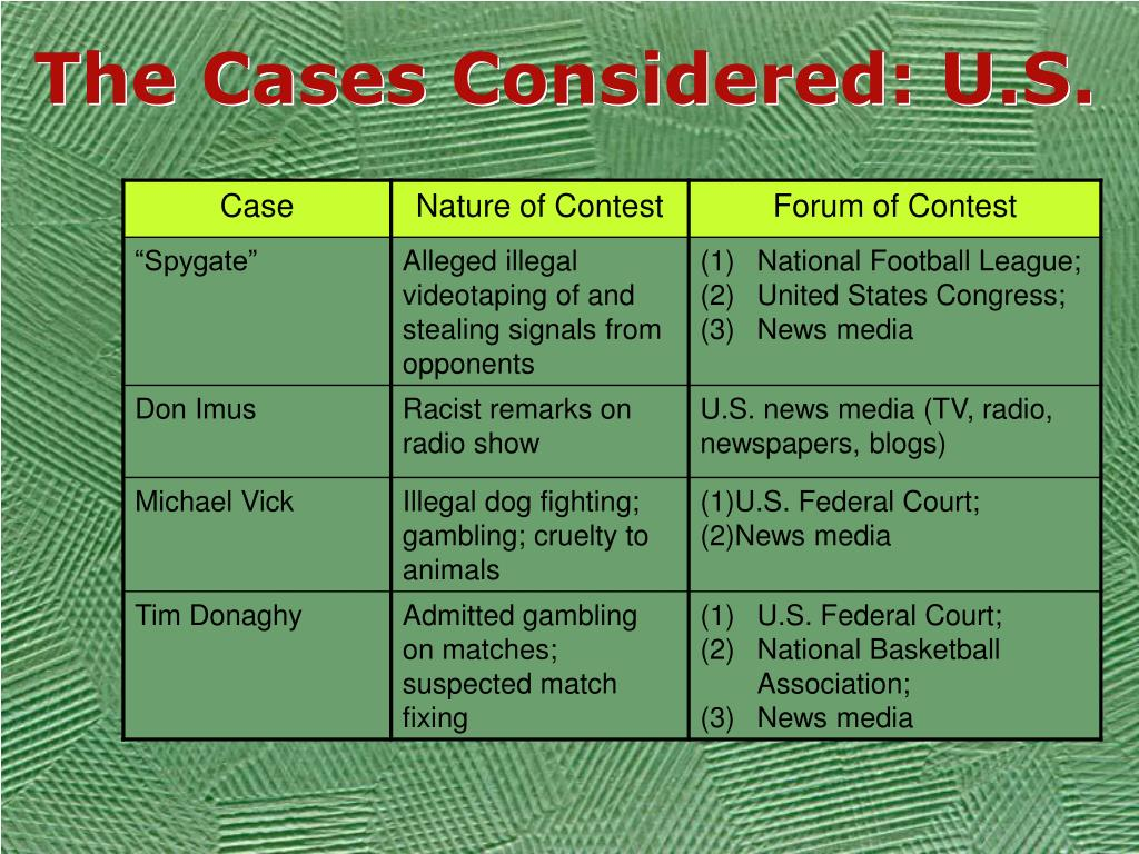 The Cases Considered: U.S.