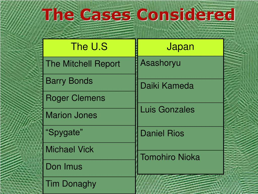The Cases Considered