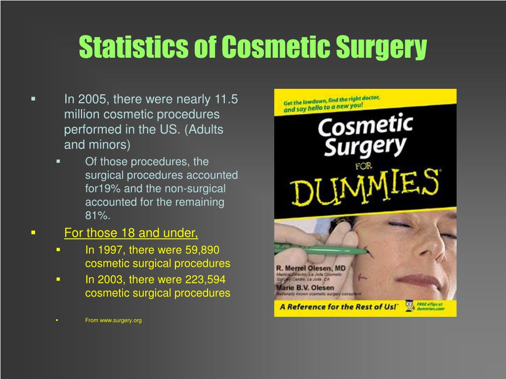 Statistics of Cosmetic Surgery
