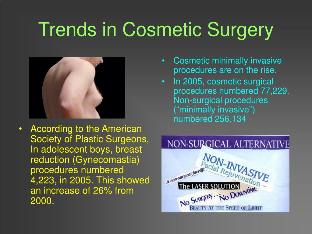 According to the American Society of Plastic Surgeons, In adolescent boys, breast reduction (Gynecomastia) procedures numbered 4,223, in 2005. This showed an increase of 26% from 2000.