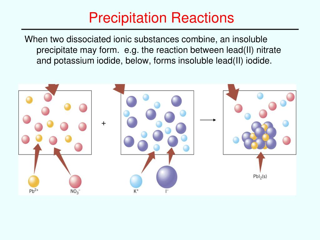 what is exchange metathesis reaction This is the definition of double displacement reaction or salt metathesis in chemistry with examples of representative chemical reactions.