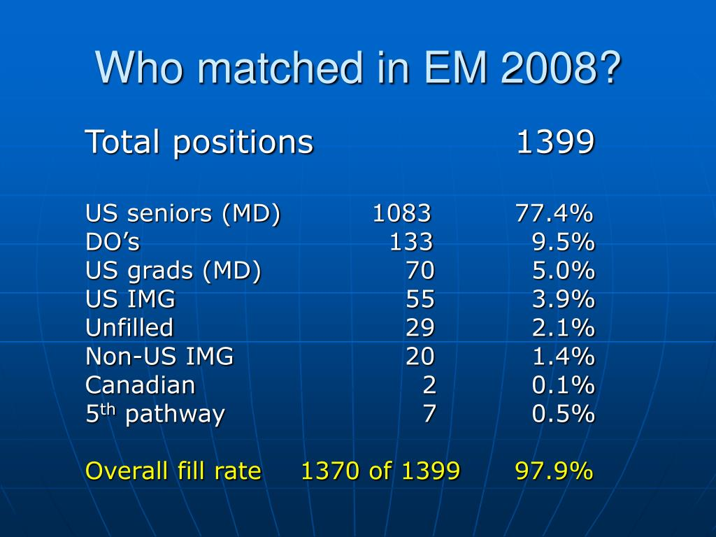 Who matched in EM 2008?
