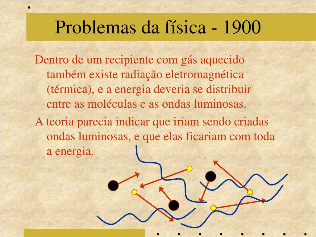 Problemas da física - 1900