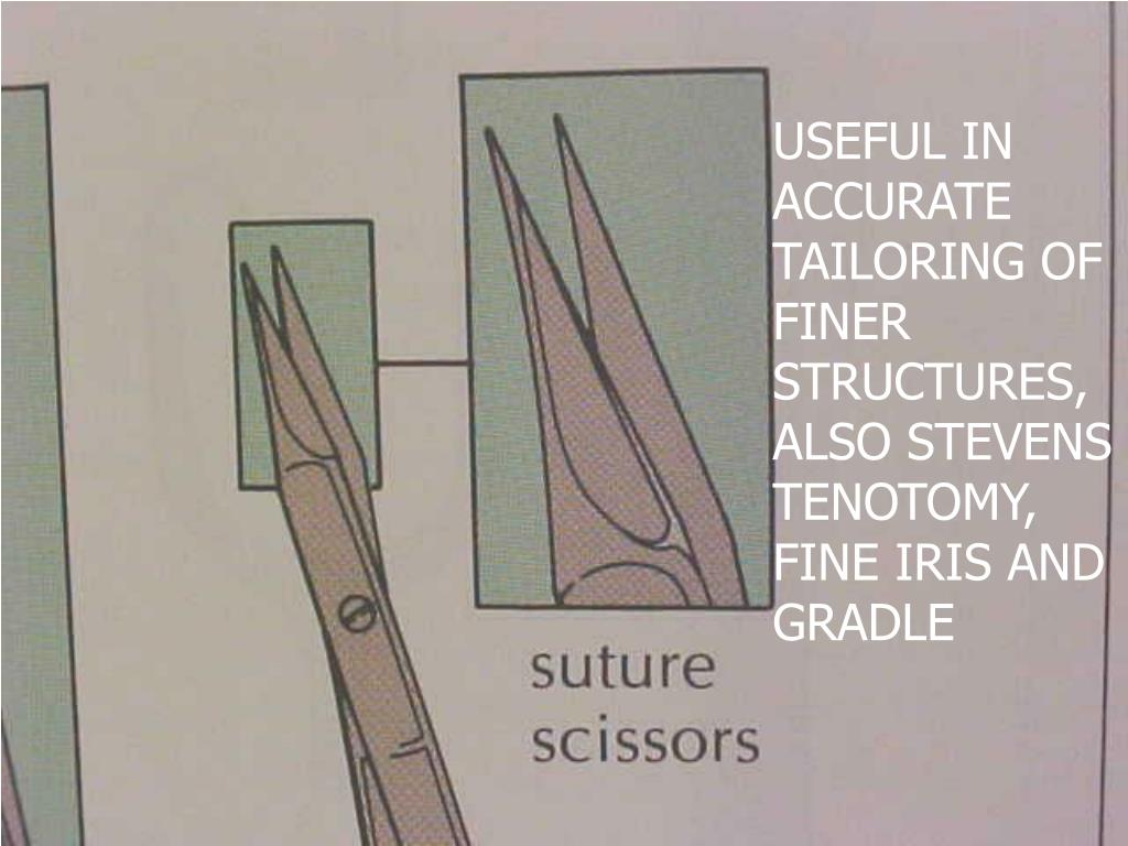 USEFUL IN ACCURATE TAILORING OF FINER STRUCTURES, ALSO STEVENS  TENOTOMY, FINE IRIS AND GRADLE
