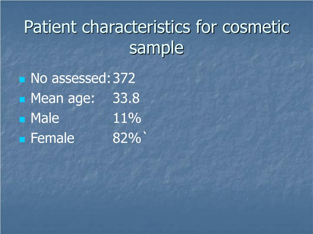 Patient characteristics for cosmetic sample