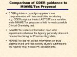 comparison of cder guidance to miame tox proposal