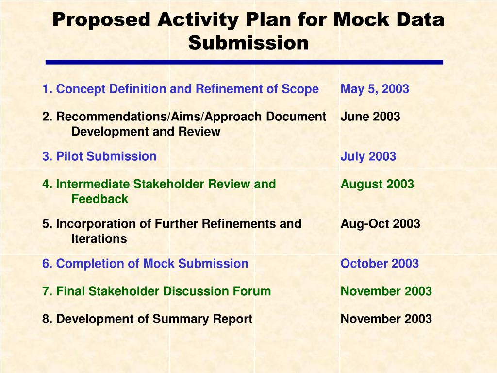 Proposed Activity Plan for Mock Data Submission