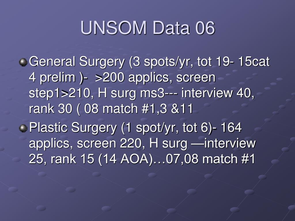 UNSOM Data 06