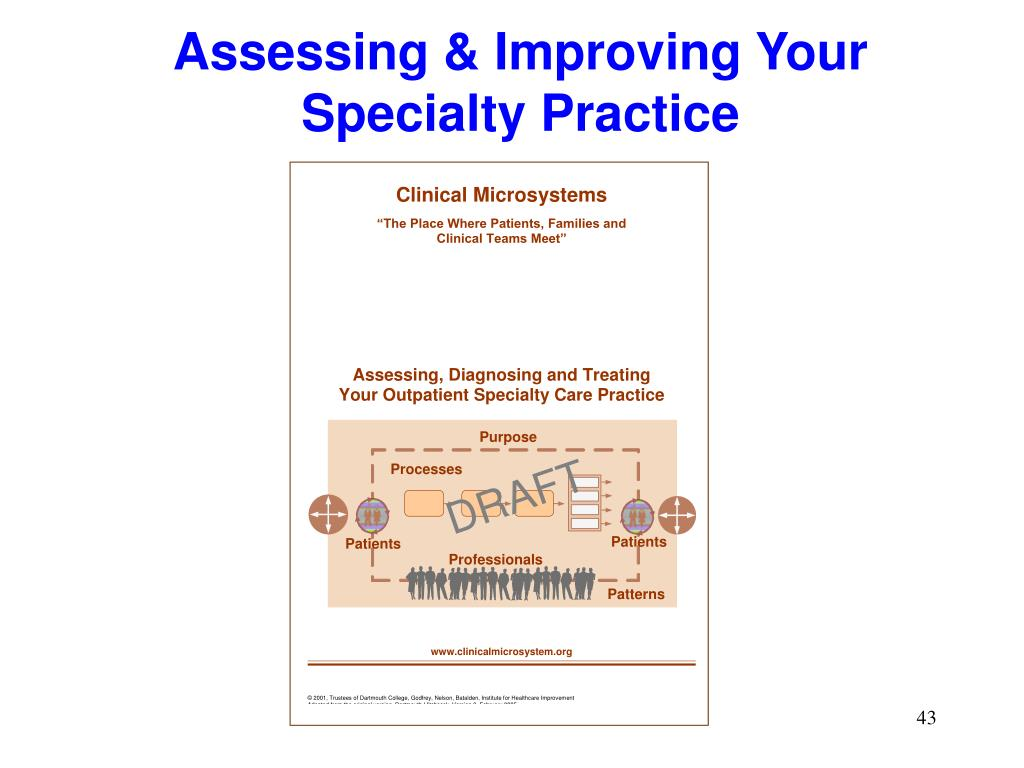 Assessing & Improving Your Specialty Practice