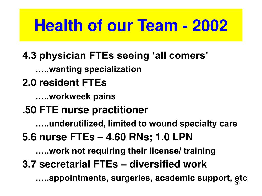 Health of our Team - 2002