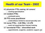 health of our team 2002
