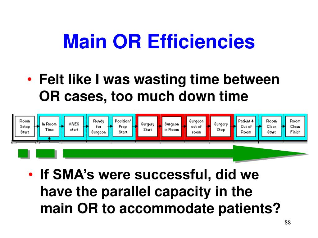 Main OR Efficiencies