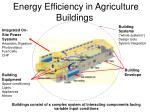 energy efficiency in agriculture buildings