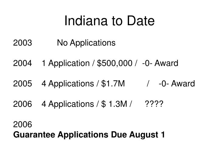 Indiana to Date