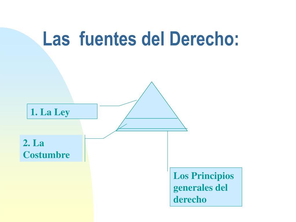 1. La Ley