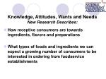 knowledge attitudes wants and needs new research describes