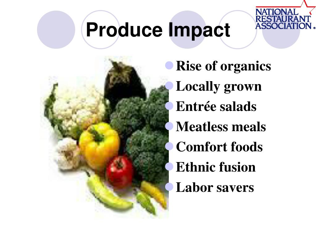 Produce Impact