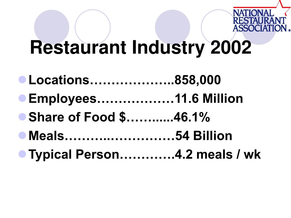 Restaurant Industry 2002