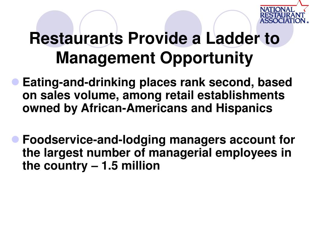 Restaurants Provide a Ladder to Management Opportunity
